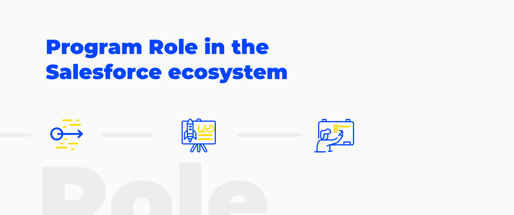 salesforce accelerate role in the ecosystem