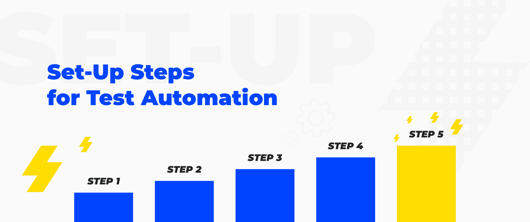 how to start test automation in Salesforce